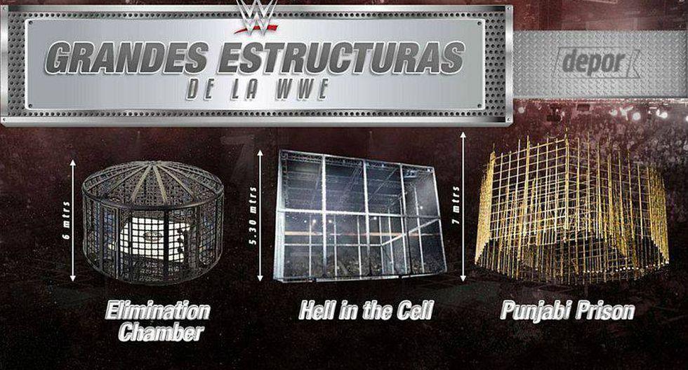 Las estructuras más peligrosas de WWE. (Imágenes: WWE/ Infografía: Marcelo Hidalgo)