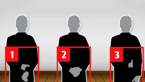 Cuál de estas tres personas está más cómoda. Tu respuesta te revelará el nivel de confianza que hay en ti. | Foto: namastest