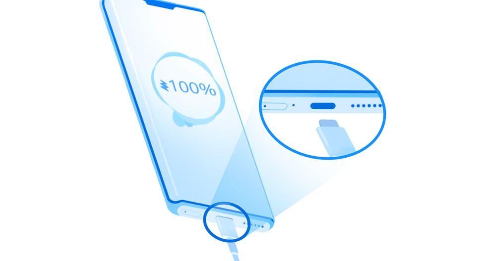 ¿Has estado enchufando de esta forma tu celular? ¡Cuidado! Todos hemos fallado. (Foto: Huawei)