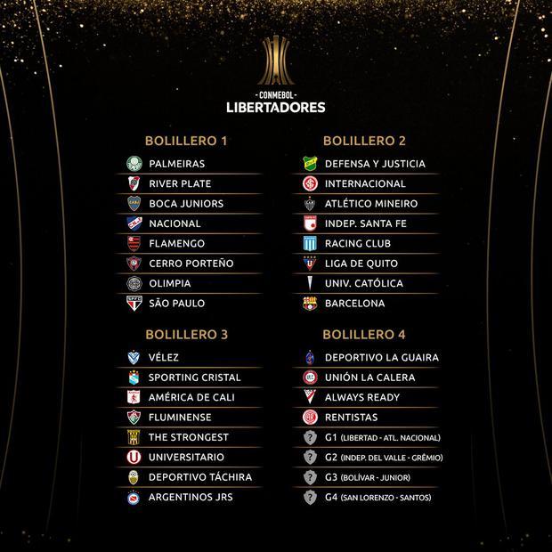 Bolilleros de la Copa Libertadores 2021. (Foto: CONMEBOL)