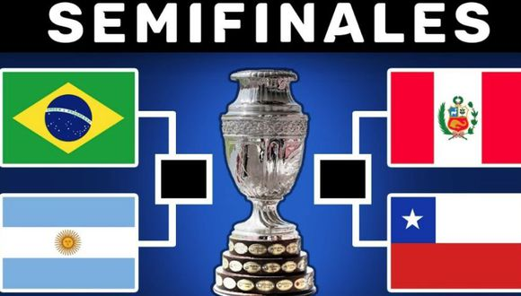 Copa América 2019: sigue EN VIVO los partidos por las semifinales del torneo en Brasil