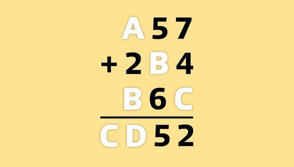 El siguiente acertijo matemático cuenta con dos premisas fundamentales para resolver este que consta del buen uso de operaciones básicas.