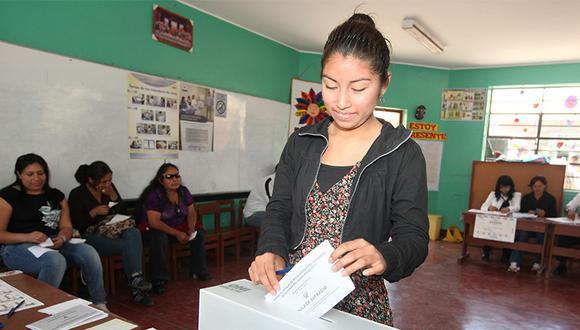 Según información oficial, 166 mil 803 ciudadanos cumplirán la mayoría de edad el día de las elecciones congresales.