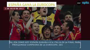 Eurocopa 2012: Recuerda la brillante actuación del equipo español