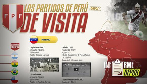 Nuestro primer partido de visita por Eliminatorias fue una derrota por 1-0 ante Brasil en 1957. (Diseño: Marcelo Hidalgo)