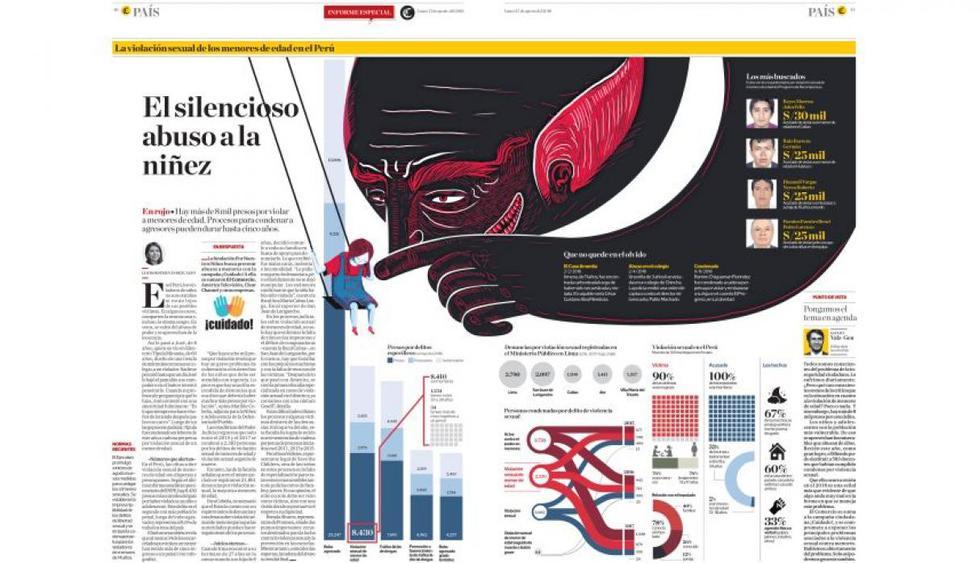 El Comercio fue premiado en el 2018 por la presentación de informes dirigidos a prevenir el abuso y la violencia infantil. Los textos son de Lourdes Fernández y el diseño e ilustración de Jhafet Ruiz y Víctor Aguilar. (Imagen: El Comercio)
