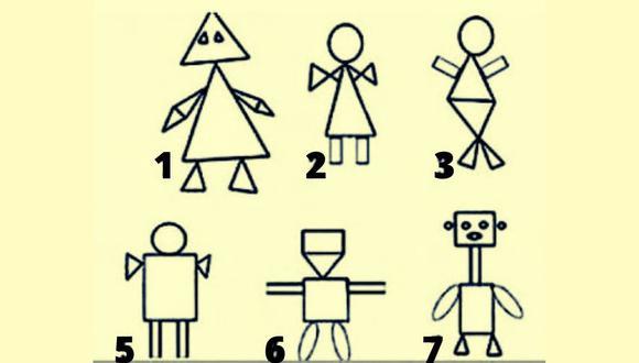Escoge una de las cinco figura y conoce tres virtudes que te definen. (La100)