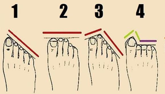 No todos los pies son iguales, por eso tendrás que elegir la forma que se asemeje más a los tuyos. Solo así estarás cerca de la respuesta. (Foto: mdzol)