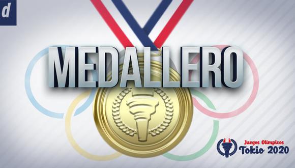 Tokio 2020: así se mueve el medallero de los Juegos Olímpicos a la fecha (Foto: Depor)
