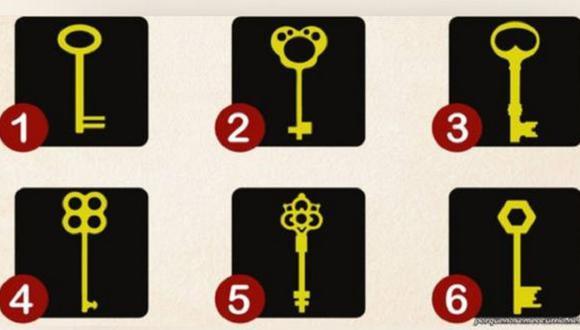 Escoge ahora mismo una de las llaves para conocer las características más resaltantes de tu personalidad. (Foto: Facebook)