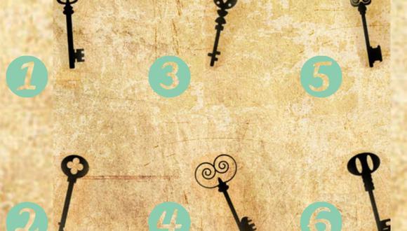 La llave que más llame tu atención te revelará detalle sobre tu personalidad. | Foto: iProfesional